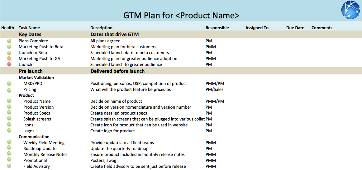Gtm Checklist And Why Not